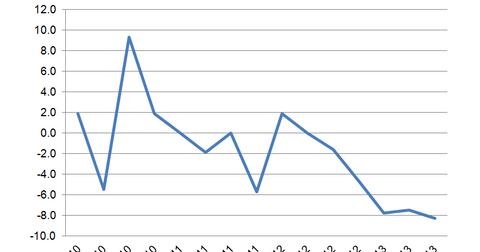 uploads/2013/11/Senior-LO-Survey.png