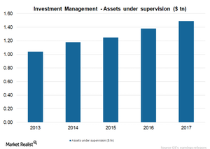 uploads/2018/02/investment-mgt-1.png