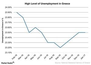 uploads/2017/05/High-Level-of-Unemployment-in-Greece-2017-05-03-1.jpg