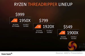 uploads/2017/09/A9_Semiconductor_AMD_Ryzen-Threadripper-lineup-1.png