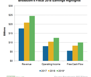 uploads/2018/12/A8_Semiconductors_AVGO_Earnings-2018-highlighrt-Copy-1.png
