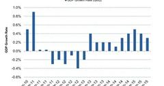 uploads///Eurozone GDP Growth Rate