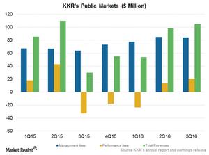 uploads/2016/11/Public-markets-1.png