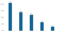 uploads///target price estimates