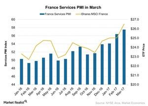 uploads/2017/04/France-Services-PMI-in-March-2017-04-11-1.jpg