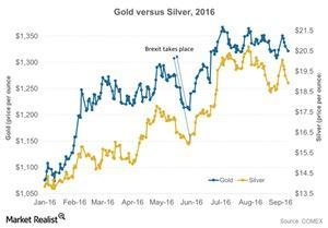 uploads///Gold versus Silver