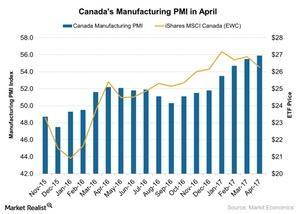 uploads/2017/05/Canadas-Manufacturing-PMI-in-April-2017-05-12-1.jpg