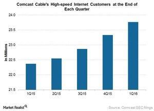 uploads/2016/05/Comcast-HSI-customers21.jpg