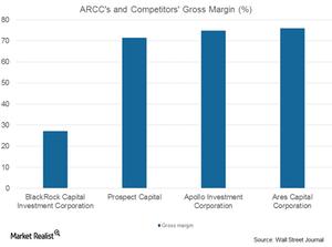 uploads/2017/08/ARCC-and-comp.-gross-margin-1.png