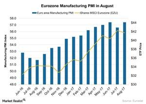 uploads///Eurozone Manufacturing PMI in August