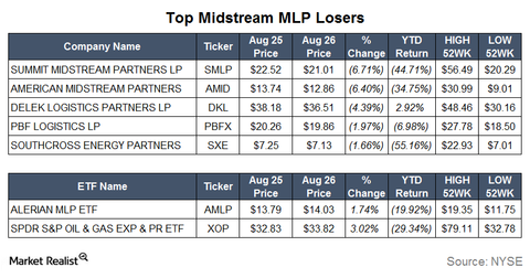 uploads/2015/08/Losers17.png