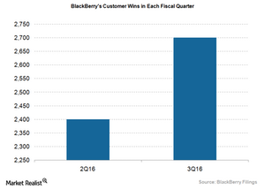 uploads/2016/01/BlackBerry-customer-wins1.png