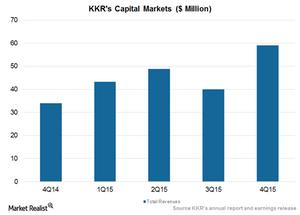 uploads///Capital Markets