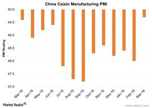 uploads///China Caixin Manufacturing PMI