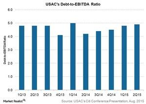 uploads/2015/09/usacs-debt-to-ebitda-ratio1.jpg