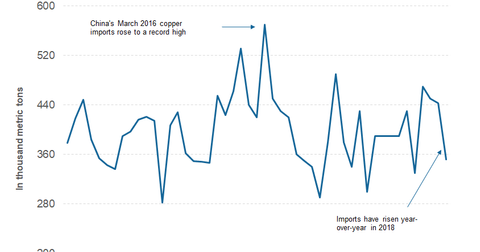 uploads/2018/03/part-4-copper-1.png