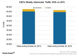 uploads/2016/10/CSX-Intermodal-4-1.png