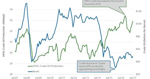 uploads/2017/09/OPEC.png