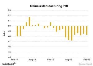 uploads///China PMI