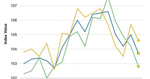 uploads/2013/06/Brazil-Manufacturing-Industry-Confidence-Index-2013-06-301.jpg