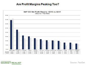 uploads/2018/11/Profit-Margins-1.png