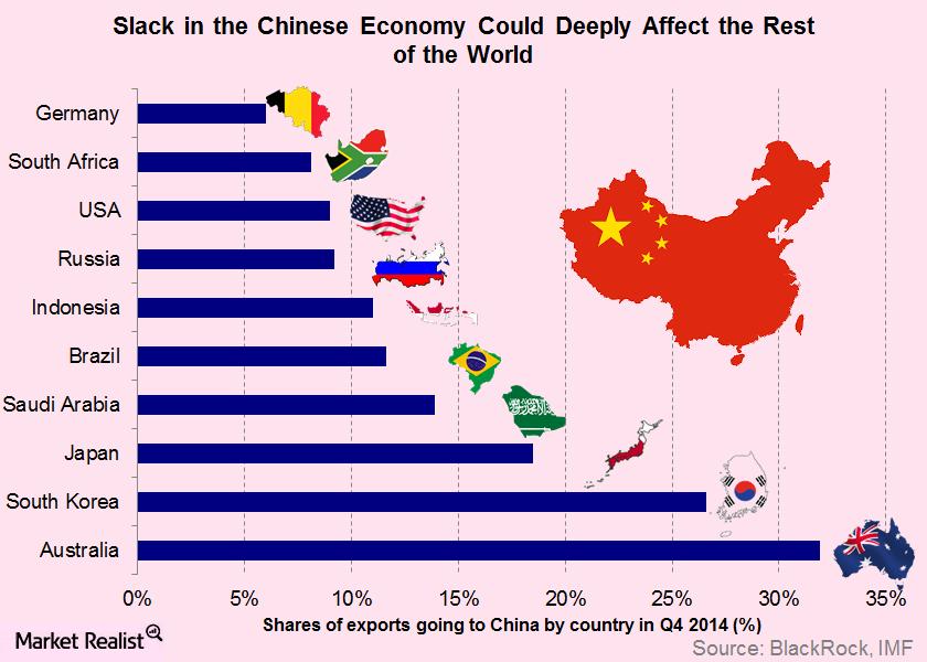 uploads///chinese economy slack
