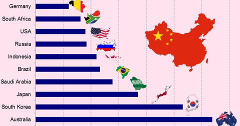 uploads/2015/10/chinese-economy-slack11.png
