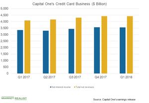uploads/2018/06/credit-card-1.png