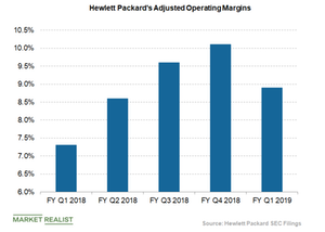uploads/2019/02/HPE-operating-margin-1.png