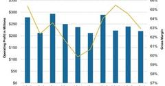 uploads///Mead Johnsons Gross Margin Improved in Fiscal Q