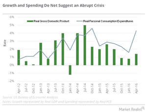 uploads/2016/10/growth-and-spending-1.png
