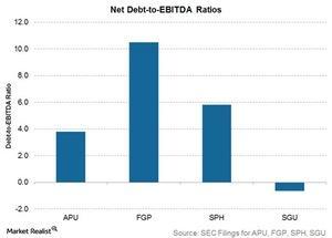 uploads/2016/05/net-debt-to-ebitda-ratios1.jpg