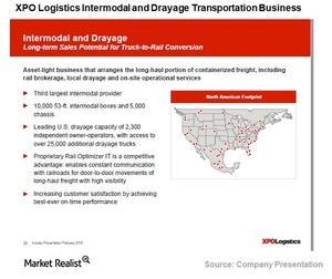 uploads/2018/03/XPO-Intermodal-and-Drayage-Business-1.jpg
