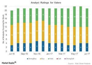uploads/2017/07/Analyst-ratings-13-1.jpg