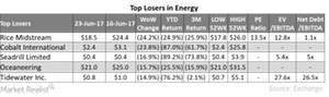 uploads/2017/06/Chart-3-3-1.png