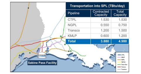 uploads/2017/07/pipeline-2.png