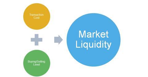 uploads/2015/10/Liquidity.jpg