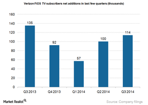 uploads/2014/12/Verizon-FiOS-TV-additions1.png