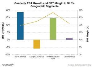 uploads///EBT Growth