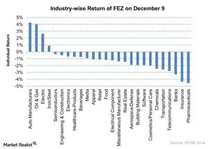 uploads/2015/12/Industry-wise-Return-of-FEZ-on-December-9-2015-12-101.jpg