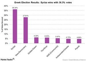 uploads/2015/01/greek-election-results1.jpg