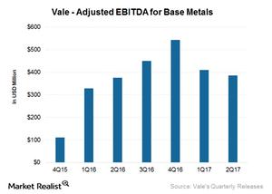 uploads/2017/08/Base-metals-1.png