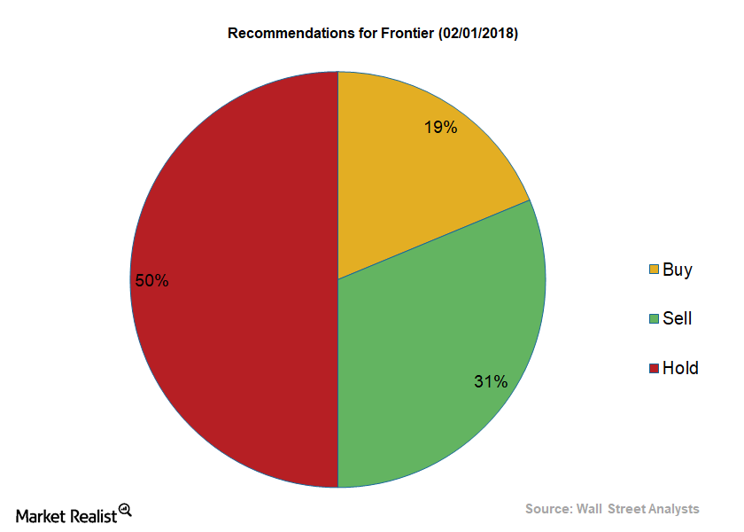 uploads///Telecom Frontier Q Analysts Recommendations