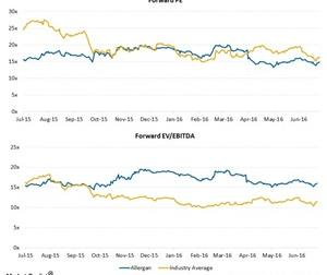 uploads/2016/07/Chart-1-1.jpg