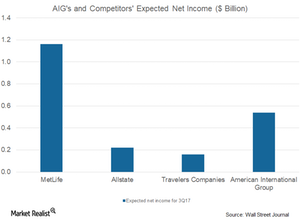 uploads///expected net income