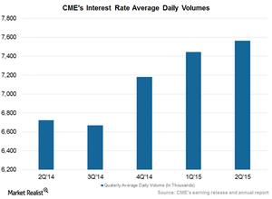 uploads///Interest Rate