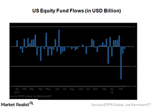 uploads/2018/03/US-Equity-Outflows-1.png