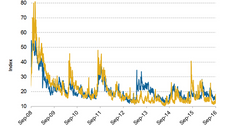 uploads///volatilities of gold vs sp
