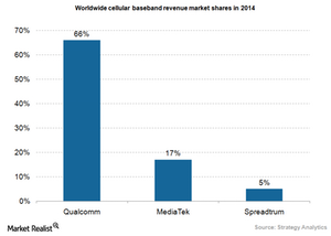 uploads///Semiconductor cellular baseband market shares