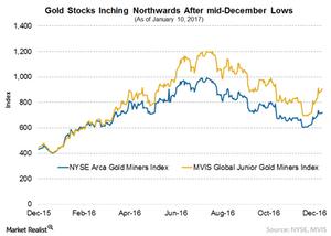 uploads/2017/01/2-Gold-Stocks-1.png